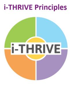 i-thrive-principles-button
