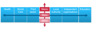 mmm-and-whole-system-diagram-v3